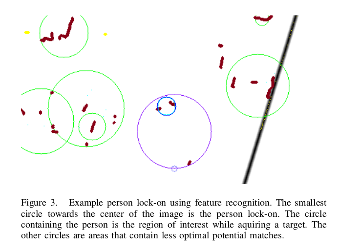 Person Detection using clustering